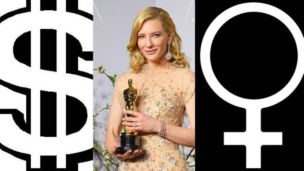 Dollartecken, Cate Blanchett och en kvinnosymbol.