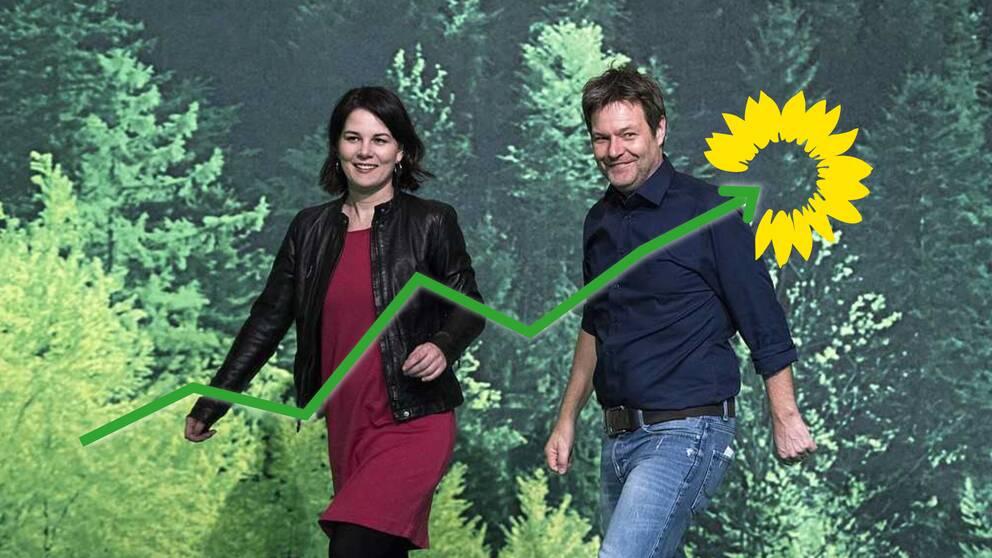 Det går uppåt för De Gröna i Tyskland och de två nya partiledarna, Annalena Berbock och Robert Habeck.