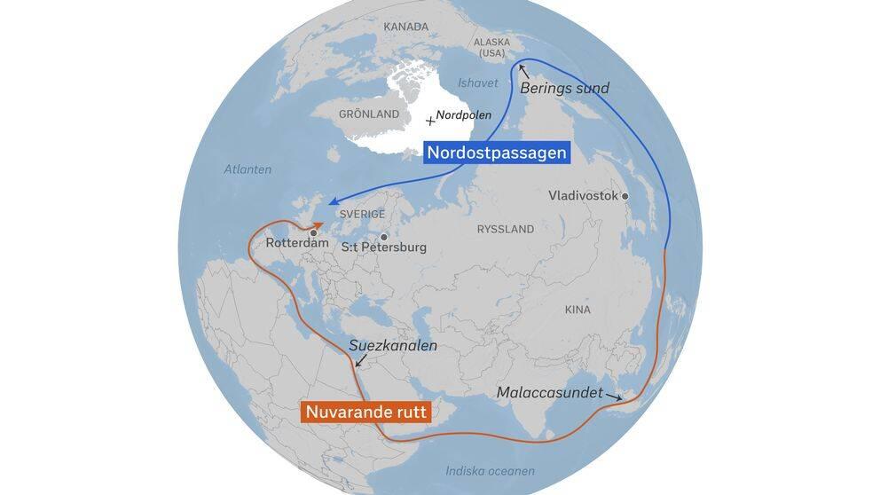Rutten från Asien till Europa är två veckor kortare genom Nordostpassagen än den nuvarande rutten genom Suez-kanalen.