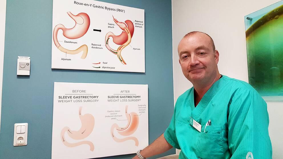 Carl-Magnus Boden, fetmaläkare.