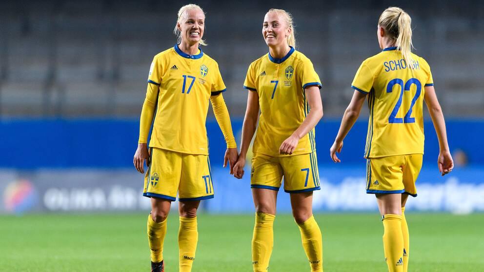 damlandslaget fotboll vm 2020