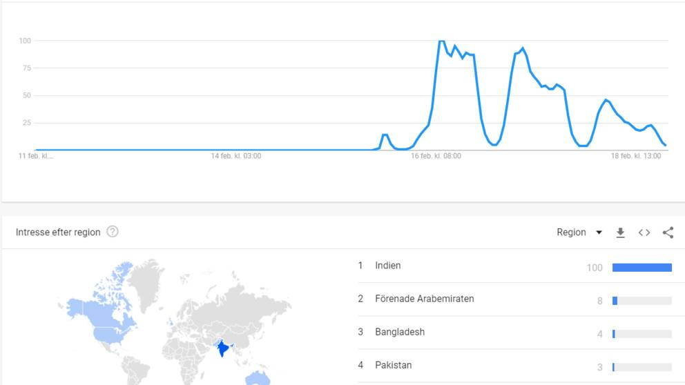 "I grafen syns tydligt hur söktermen ""best toilet paper in the world"" tog fart den 16:e februari."