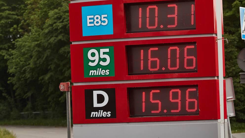 Ökningen i bensinpriserna behöver inte vara lika dramatisk som den verkar. Arkivbild.