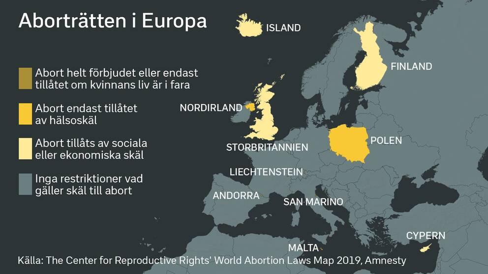 En karta över aborträtten i Europa.