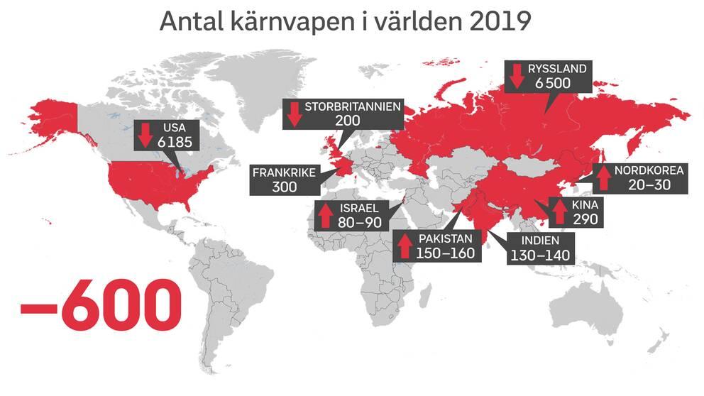 Antal kärnvapen i världen i januari 2019