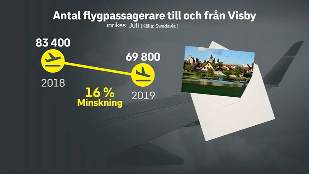 Grafik: Rasmus Söderling