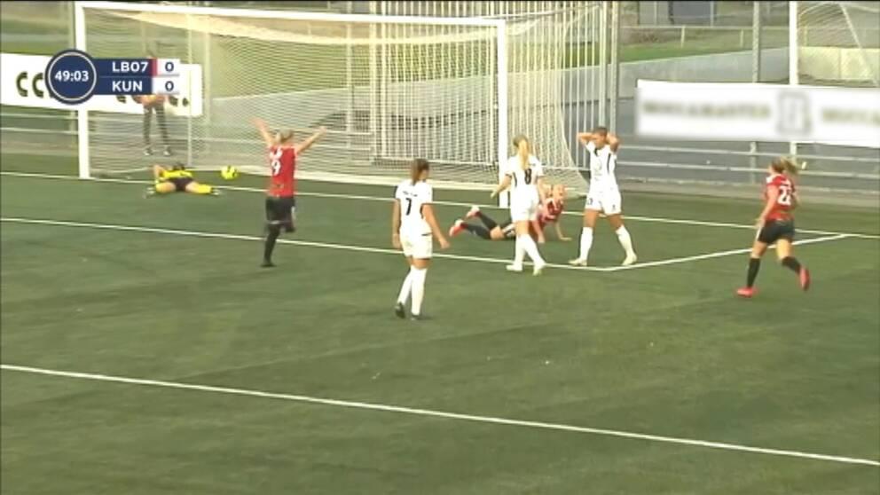 Limhamn Bunkeflo sätter ett av sina mål mot Kungsbacka DFF.