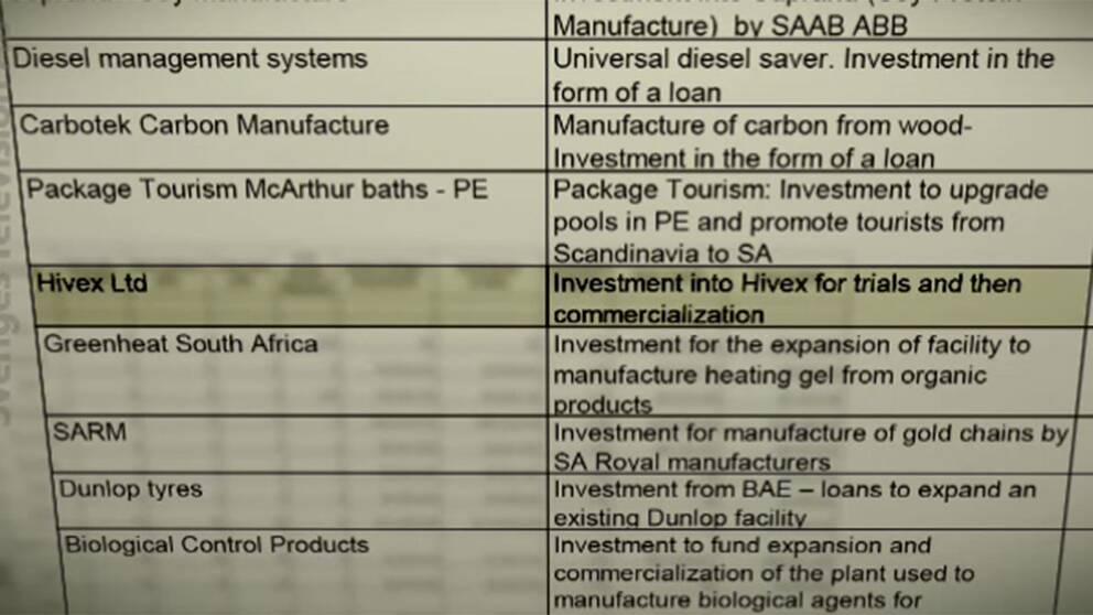 Saabs uppgörelse med Sydafrika i Jasaffären resulterade i investeringar på 70 miljoner kronor i ett företag som utförde tveksamma hiv-behandlingar.