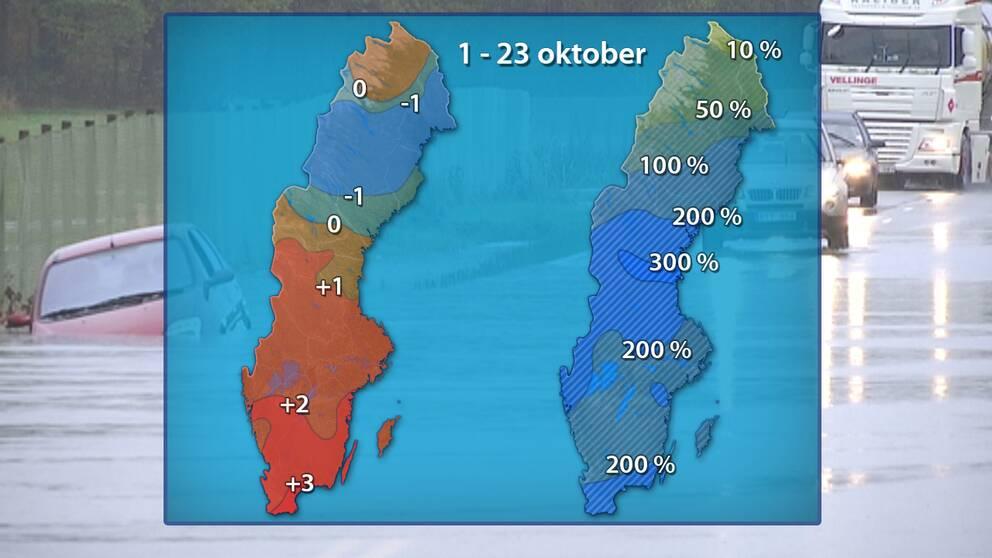 Till vänster månadens medeltemperatur de 23 första dygnen jämfört med referensperioden 1961-1990. Till höger månadens nederbördsmängder i procent de första 23 dygnen jämfört med samma referensperiod.