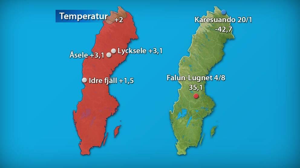 Till vänster årets medeltemperatur jämfört med referensperioden 1961-1990 (och de stationer som fick störst/minst över/underskott). Till höger årets högsta och lägsta temperatur.