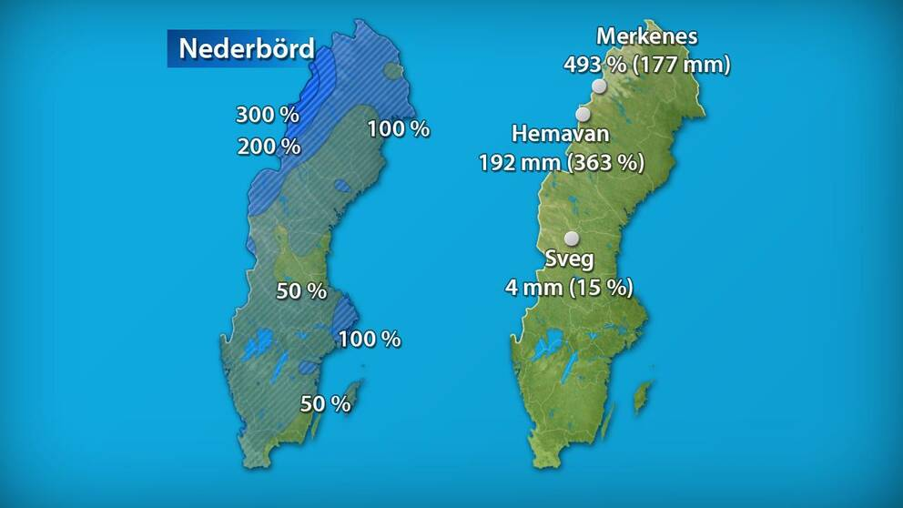 Till vänster månadens nederbördsmängder i procent jämfört med referensperioden 1961-1990. Till höger månadens högsta och lägsta nederbördsmängd, både i procent och millimeter räknat.