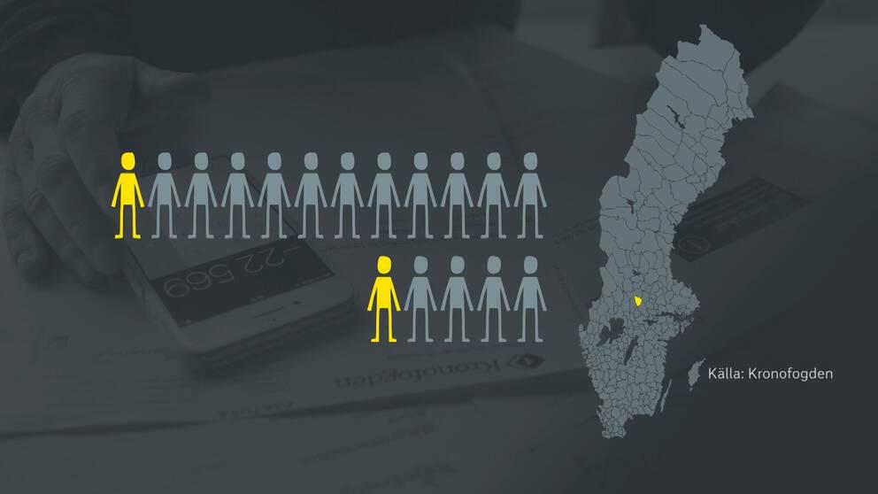 Grafik som visar 1 av 12 barn.
