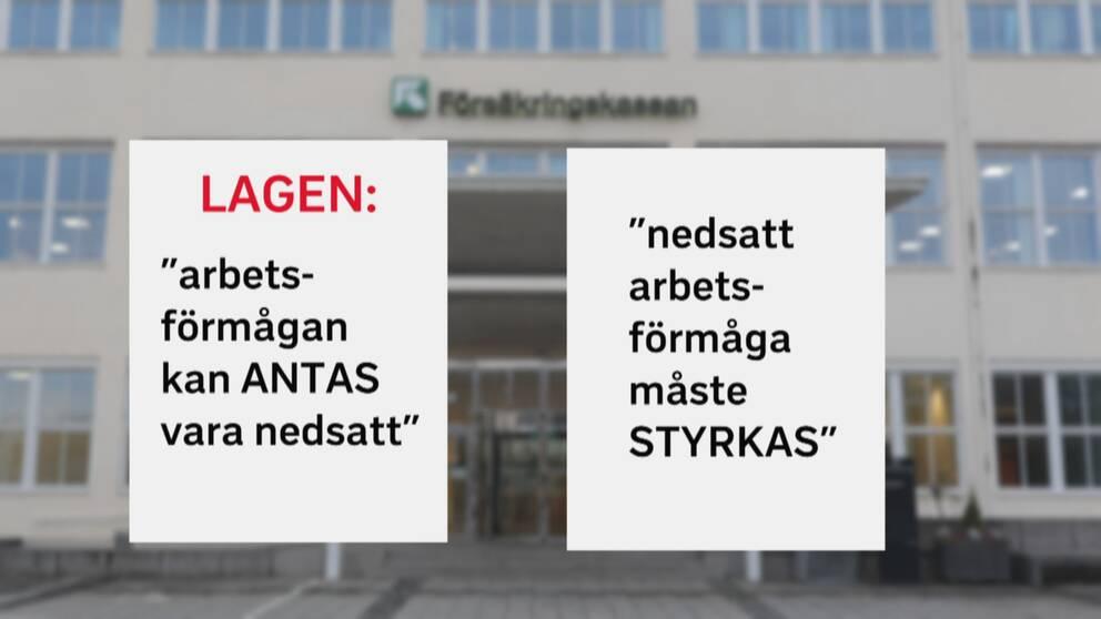 """Försäkringskassans huvudkontor i bakgrunden. Två textskyltar: """"Lagen: arbetsförmågan kan ANTAS vara nedsatt"""" och """"nedsatt arbetsförmåga måste STYRKAS"""""""