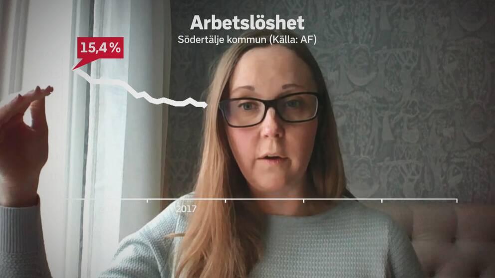 Stina Sandbladh, enhetschef arbetsförmedlingen Södertälje