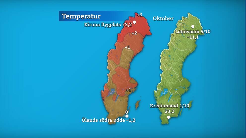 Till vänster månadens medeltemperatur jämfört med referensperioden 1961-1990 (och de stationer som fick störst/minst över/underskott). Till höger månadens högsta och lägsta temperatur.