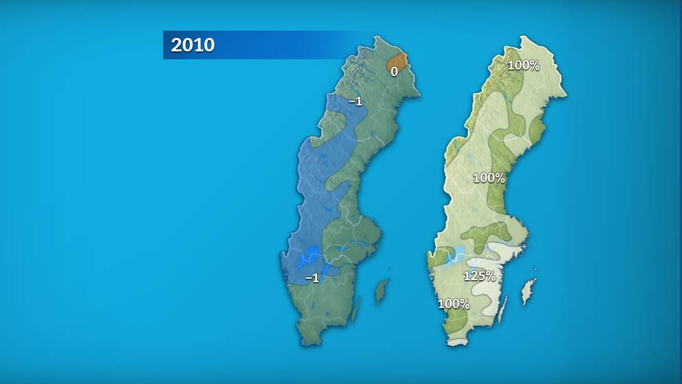 Till vänster 2010 års medeltemperatur jämfört med värdena för referensåren 1961-1990. Till höger 2010 års nederbördsmängder i procent jämfört med värden för referensåren 1961-1990.