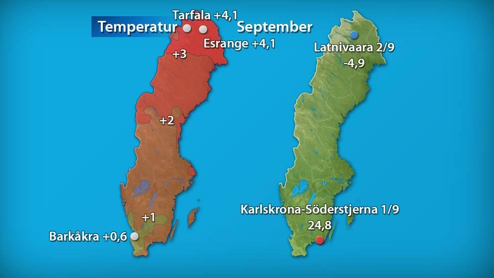 Till vänster månadens medeltemperatur jämfört med referensperioden 1961–1990 (och de stationer som fick störst/minst över/underskott). Till höger månadens högsta och lägsta temperatur.