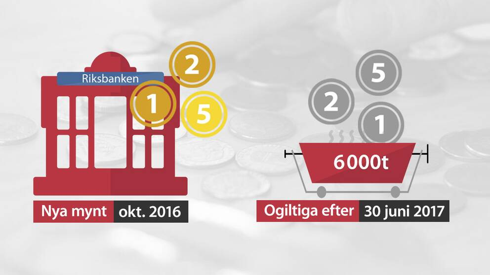 I oktober 2016 får Sverige fler nya mynt och sedlar. De gamla blir järnskrot.