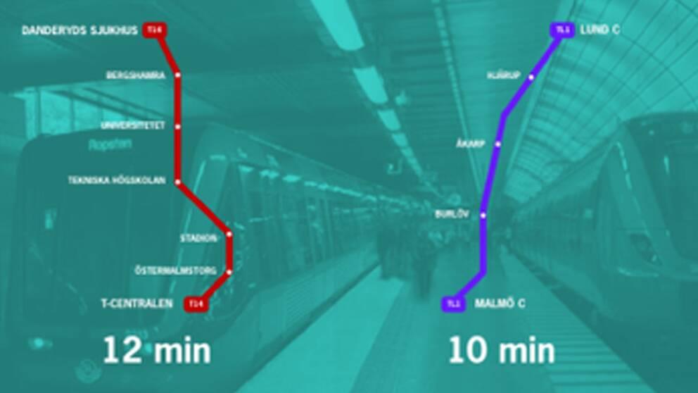 Bild som jämför tunnelbana med pågatåg.