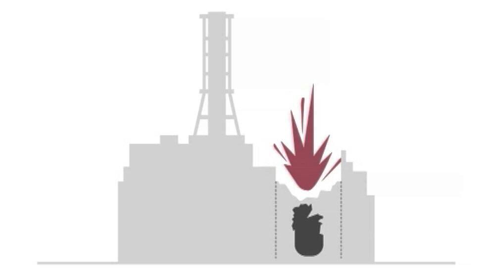 Ritad bild på när kärnkraftet exploderar i Tjernobyl.