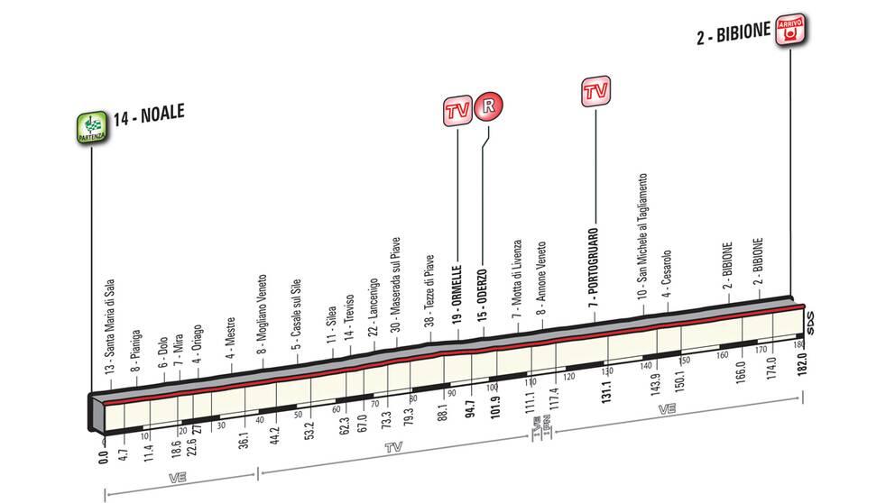 Giro d'Italia etapp 12