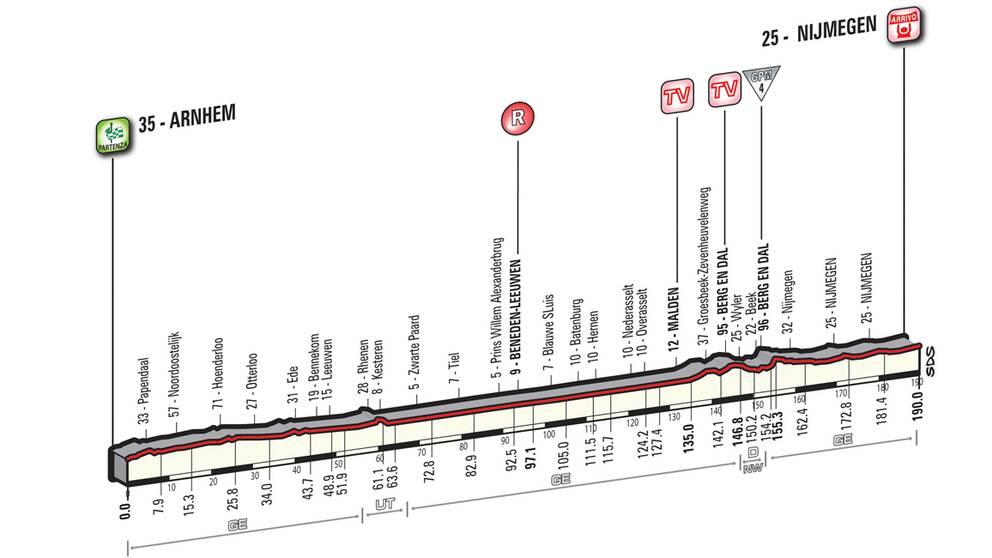Giro d'Italia etapp 2