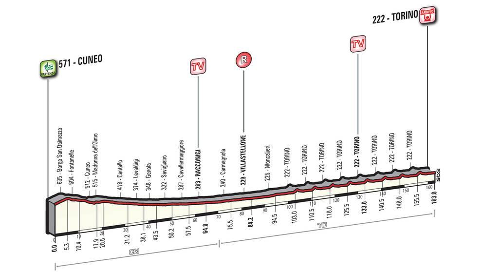 Giro d'Italia etapp 21
