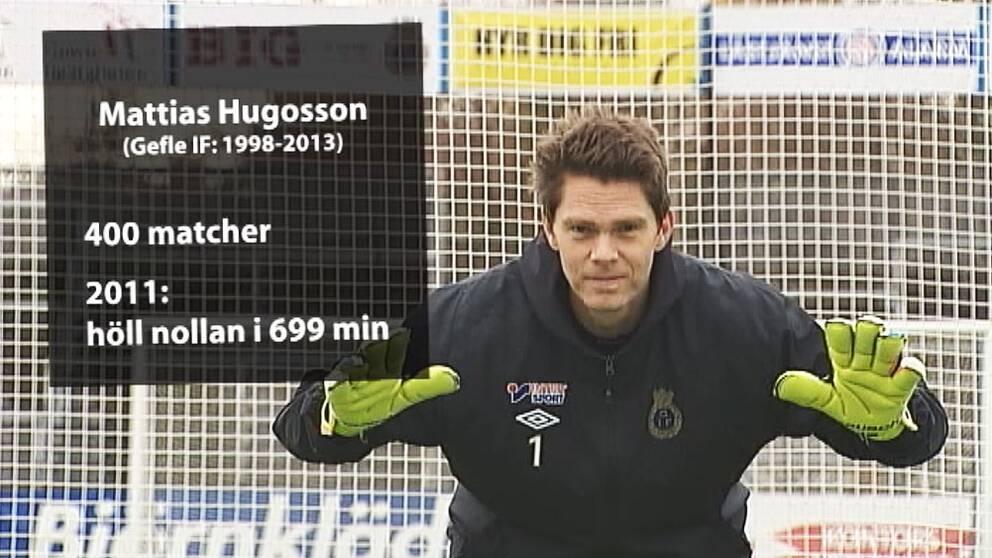 Arkiv 2013: Hugosson inför sin sista match med Gefle IF.