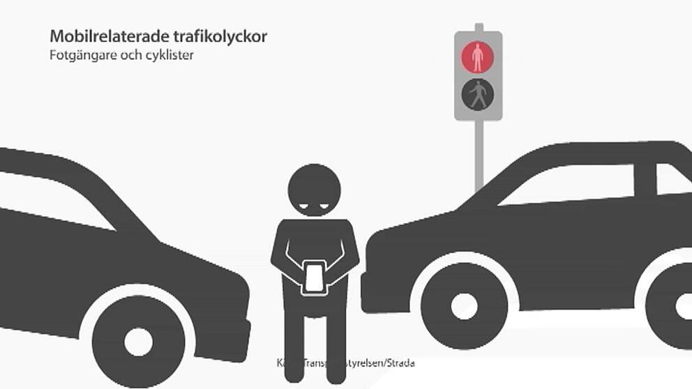 Illustrerad bild fär en person som kollar på sin mobil går mot rött och blir påkörd av bilar.
