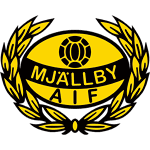 Mjällby AIF logo